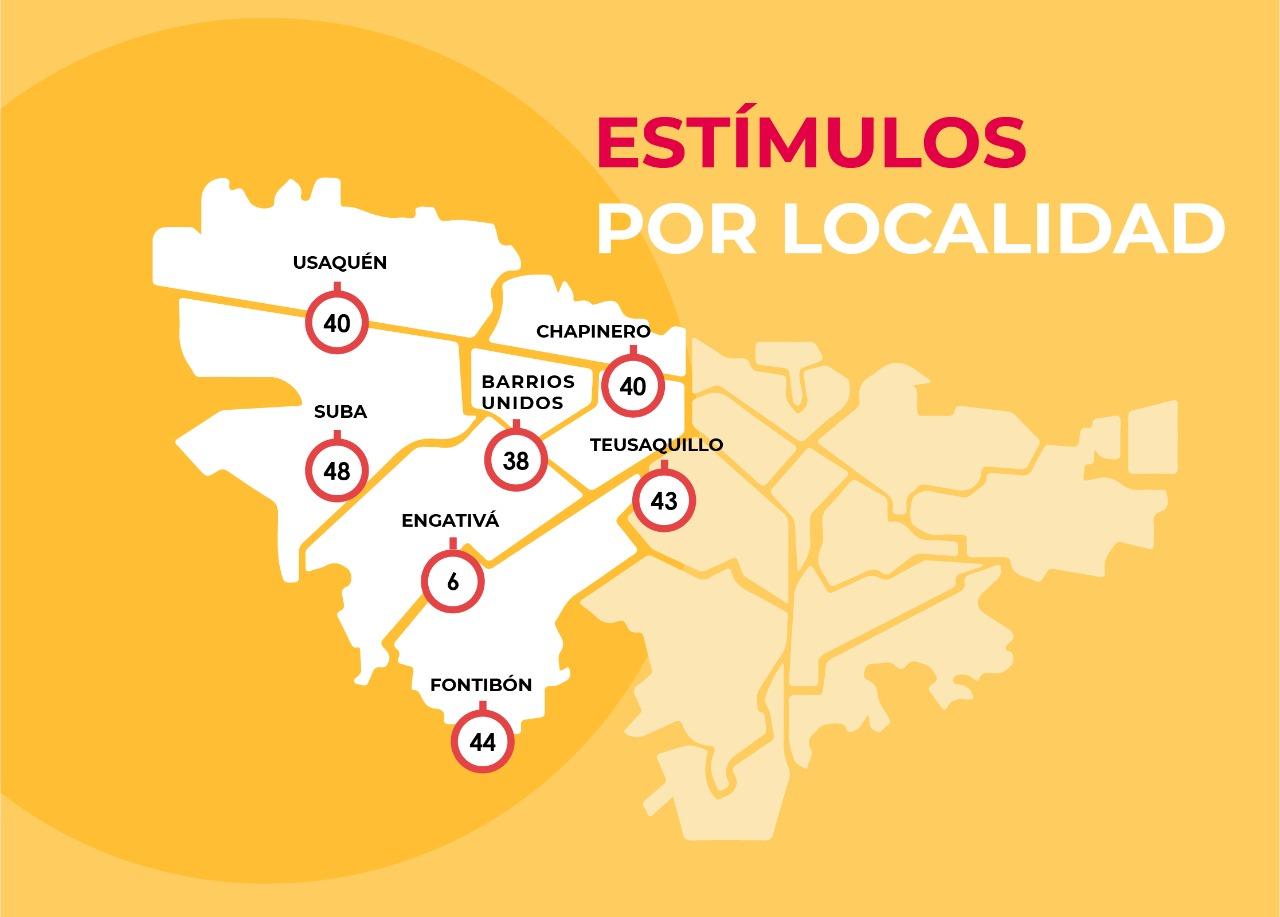 Mapa con el número de estímulos otorgados por localidad. Fuente: Idartes
